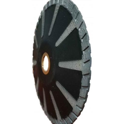 Vector Contour Blades